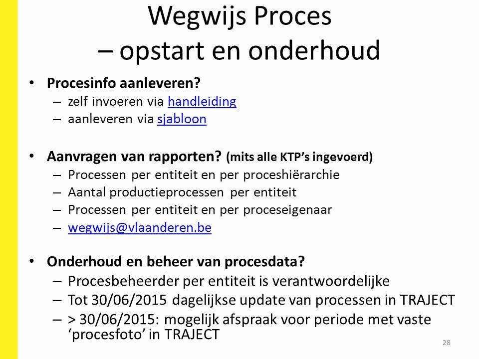 Wegwijs Proces – opstart en onderhoud Procesinfo aanleveren.