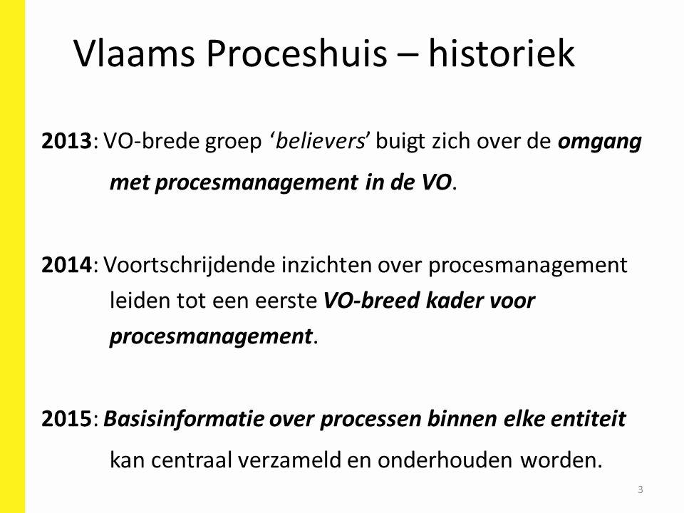 3 Vlaams Proceshuis – historiek 2013: VO-brede groep 'believers' buigt zich over de omgang met procesmanagement in de VO.