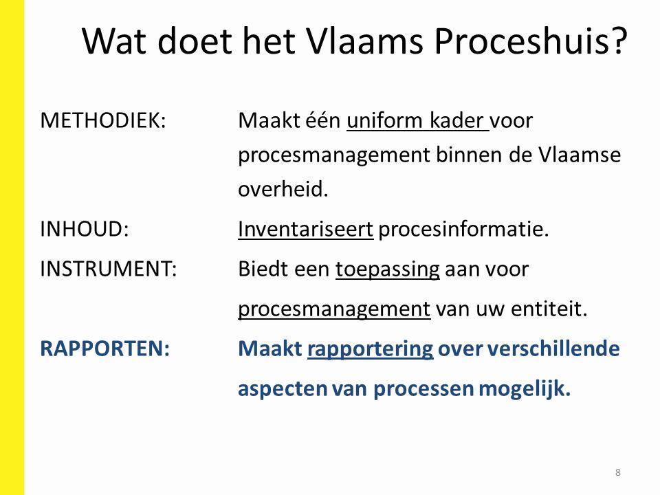 8 Wat doet het Vlaams Proceshuis.