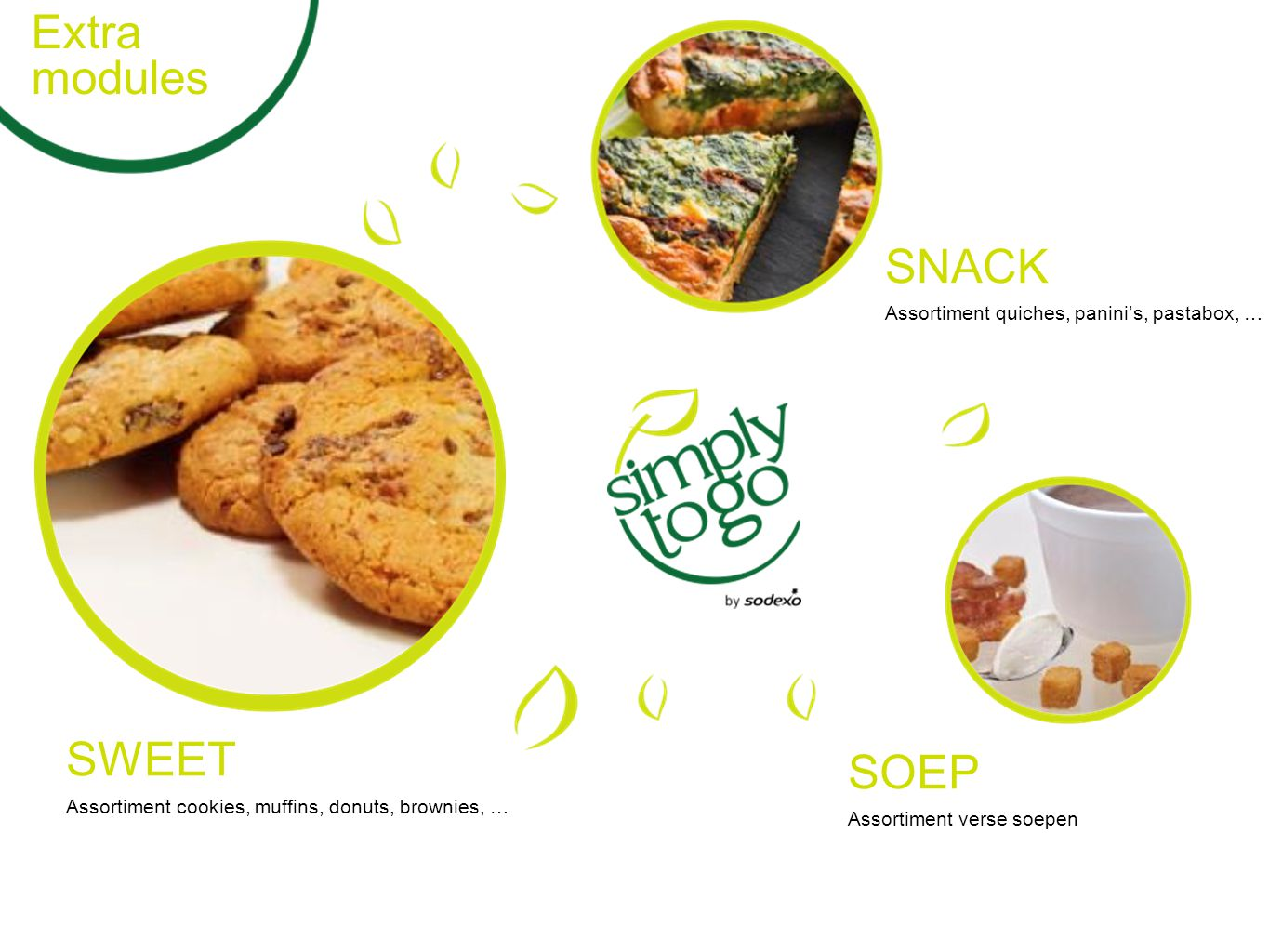 Extra modules SNACK Assortiment quiches, panini's, pastabox, … SWEET Assortiment cookies, muffins, donuts, brownies, … SOEP Assortiment verse soepen
