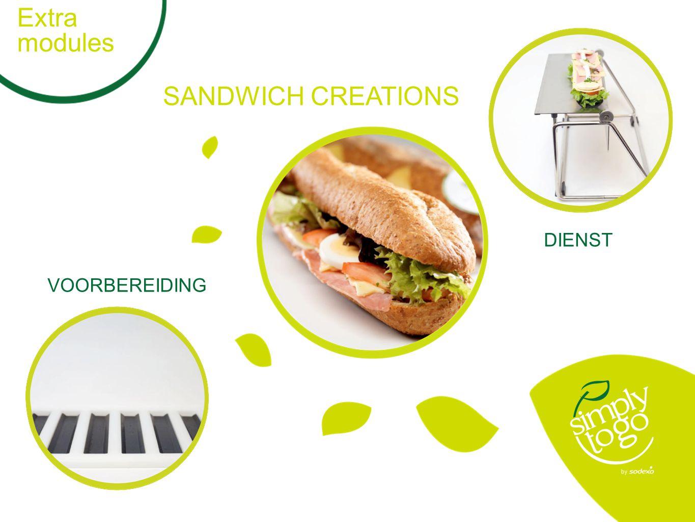 VOORBEREIDING DIENST SANDWICH CREATIONS Extra modules