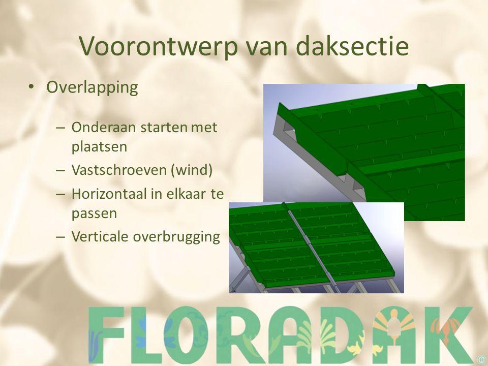 Voorontwerp van daksectie Overlapping – Onderaan starten met plaatsen – Vastschroeven (wind) – Horizontaal in elkaar te passen – Verticale overbruggin