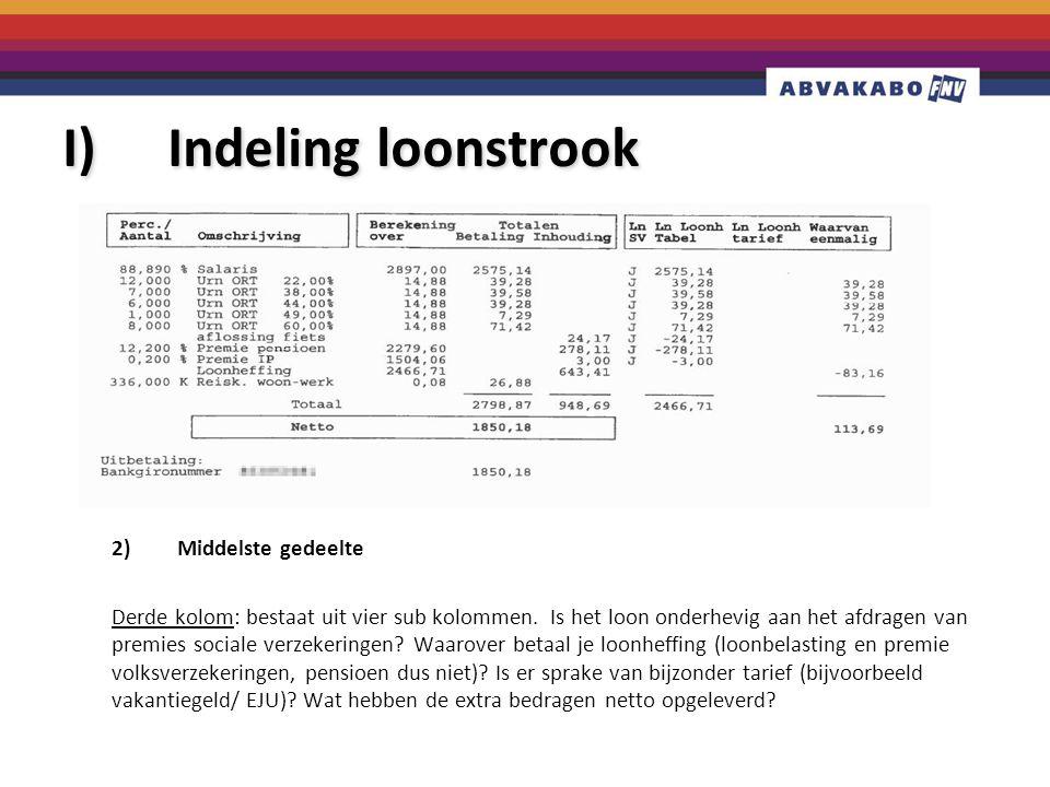 I)Indeling loonstrook 3) Onderste gedeelte Eerste kolom: algemene gegevens (staan soms ook rechtsboven), zoals schaal, personalia, welke belastingschijf.