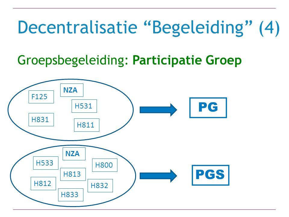 "Decentralisatie ""Begeleiding"" (4) Groepsbegeleiding: Participatie Groep F125 H831 H531 H811 H800 H533 H832 H812 PG PGS NZA H813 H833"