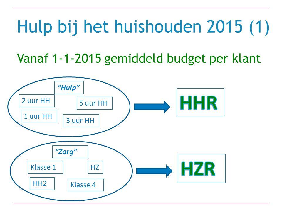 """Hulp bij het huishouden 2015 (1) Vanaf 1-1-2015 gemiddeld budget per klant 2 uur HH 1 uur HH 5 uur HH 3 uur HH HZKlasse 1 Klasse 4 HH2 """"Zorg"""" """"Hulp"""""""