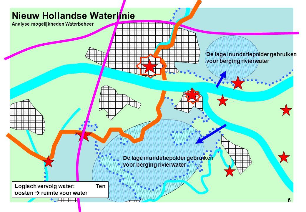 6 Nieuw Hollandse Waterlinie Analyse mogelijkheden Waterbeheer De lage inundatiepolder gebruiken voor berging rivierwater De lage inundatiepolder gebr