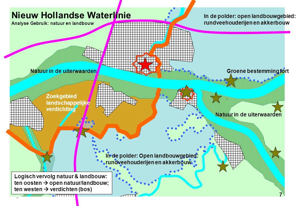 7 Nieuw Hollandse Waterlinie Analyse Gebruik: natuur en landbouw Natuur in de uiterwaarden Groene bestemming fort Zoekgebied landschappelijke verdicht