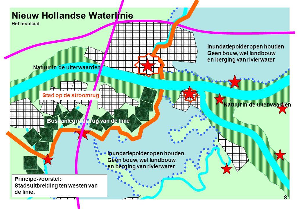 8 Nieuw Hollandse Waterlinie Het resultaat Stad op de stroomrug Bosaanleg in de rug van de linie Inundatiepolder open houden Geen bouw, wel landbouw e