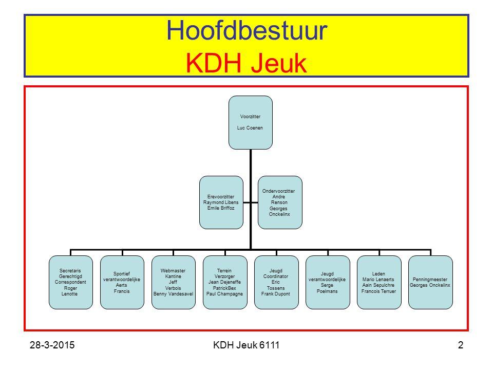 28-3-2015KDH Jeuk 61112 Hoofdbestuur KDH Jeuk Voorzitter Luc Coenen Secretaris Gerechtigd Correspondent Roger Lenotte Sportief verantwoordelijke Aerts