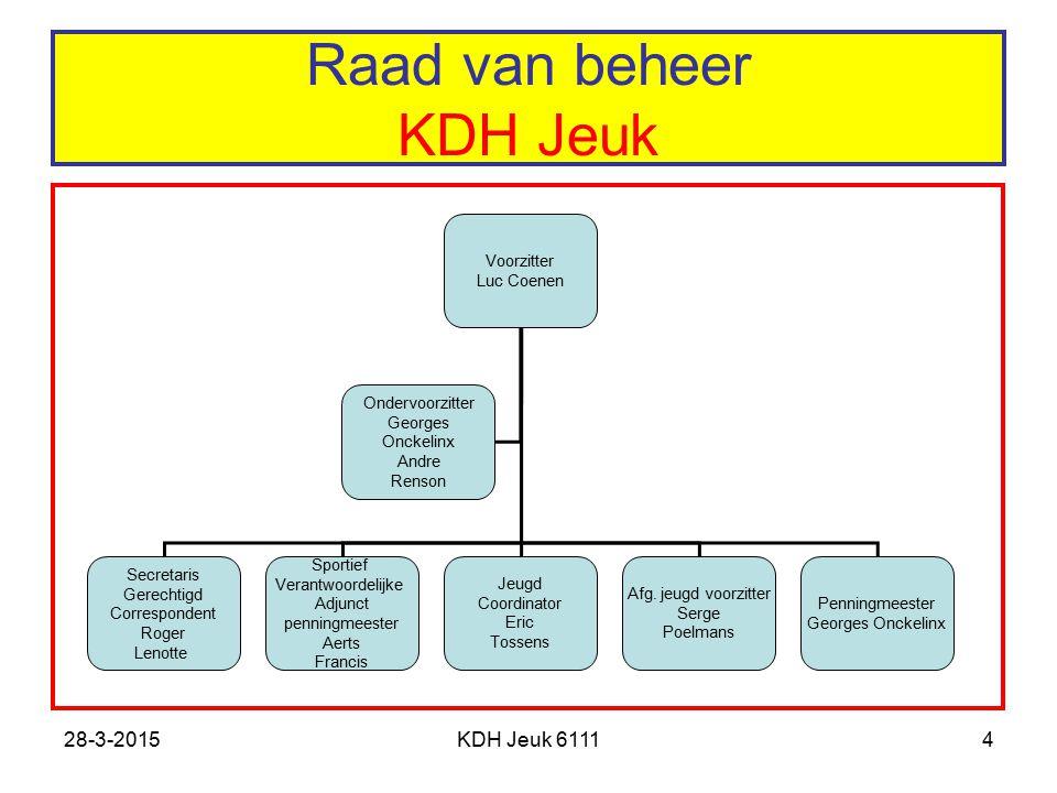 28-3-2015KDH Jeuk 61114 Raad van beheer KDH Jeuk Voorzitter Luc Coenen Secretaris Gerechtigd Correspondent Roger Lenotte Sportief Verantwoordelijke Ad