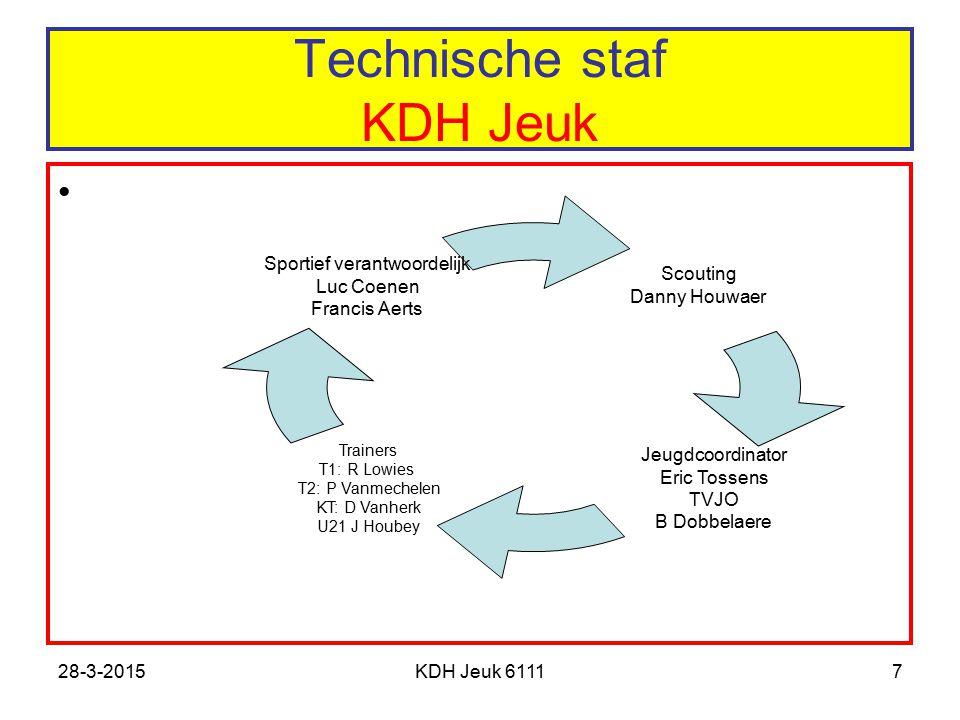 28-3-2015KDH Jeuk 61117 Technische staf KDH Jeuk Scouting Danny Houwaer Trainers T1: R Lowies T2: P Vanmechelen KT: D Vanherk U21 J Houbey Sportief ve