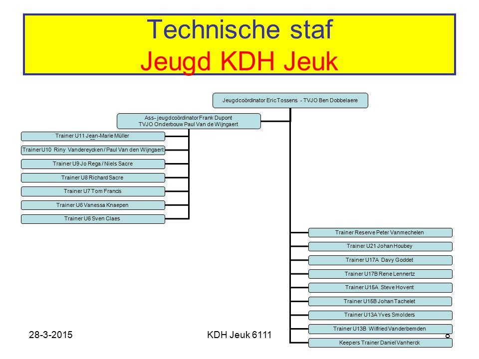 28-3-2015KDH Jeuk 61118 Technische staf Jeugd KDH Jeuk Jeugdcoördinator Eric Tossens - TVJO Ben Dobbelaere Trainer Reserve Peter Vanmechelen Trainer U