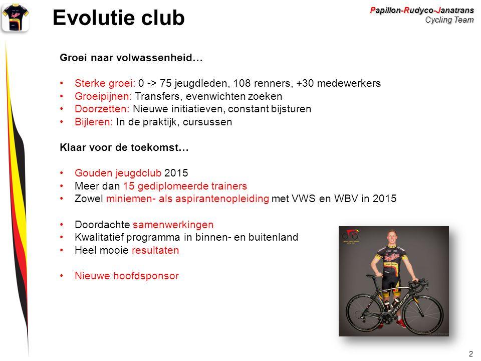 Papillon-Rudyco-Janatrans Cycling Team Groei naar volwassenheid… Sterke groei: 0 -> 75 jeugdleden, 108 renners, +30 medewerkers Groeipijnen: Transfers