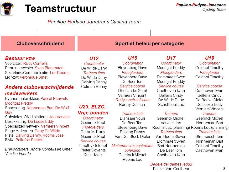 Papillon-Rudyco-Janatrans Cycling Team 3 CluboverschrijdendSportief beleid per categorie Bestuur vzw Voorzitter: Rudy Cornelis Penningmeester: Sven Bl