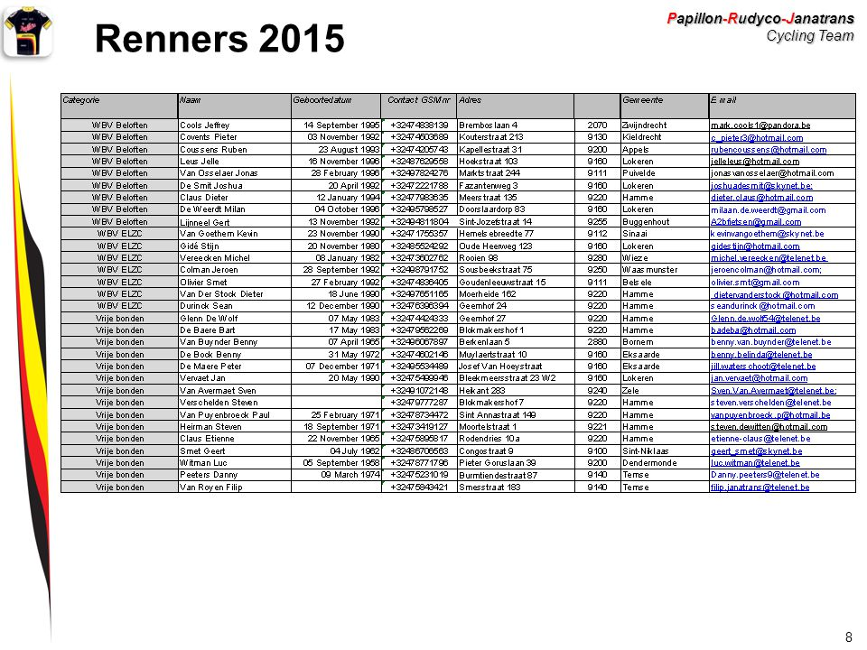 Papillon-Rudyco-Janatrans Cycling Team 8 Renners 2015