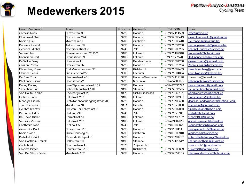 Papillon-Rudyco-Janatrans Cycling Team 9 Medewerkers 2015