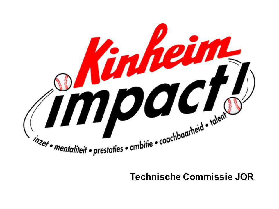 Criteria 'Impact' I M P restaties A C T Statistieken: - Aanvallend - Verdedigend
