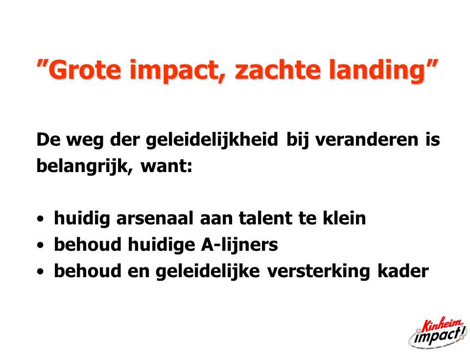 Grote impact, zachte landing De weg der geleidelijkheid bij veranderen is belangrijk, want: huidig arsenaal aan talent te klein behoud huidige A-lijners behoud en geleidelijke versterking kader