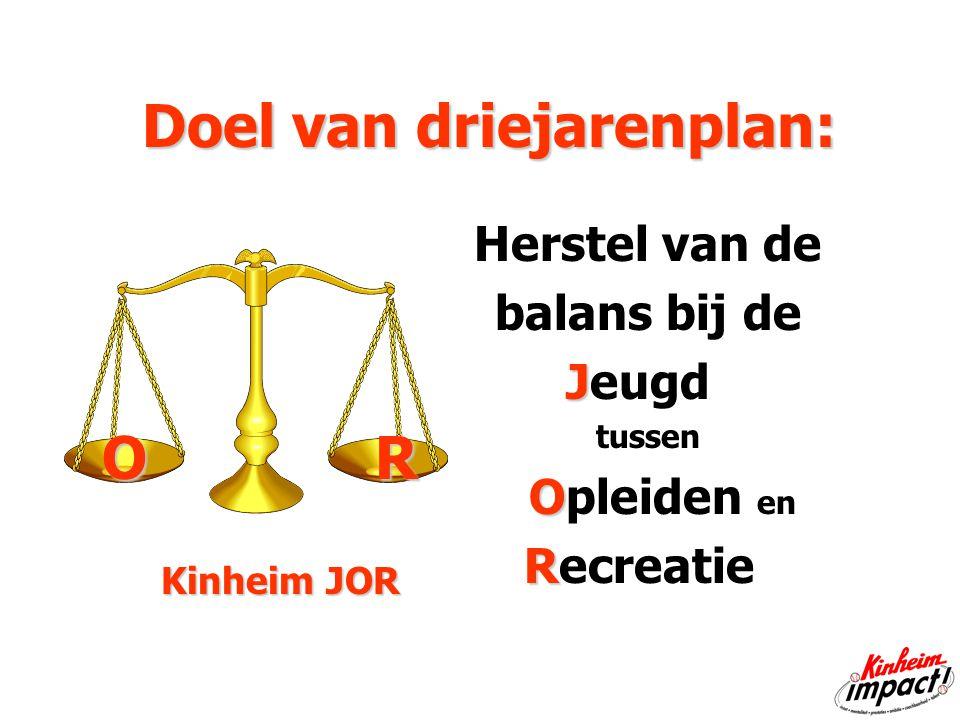 Doel van driejarenplan: Doel van driejarenplan: Herstel van de balans bij de J Jeugd tussen O Opleiden en R Recreatie Kinheim JOR OR