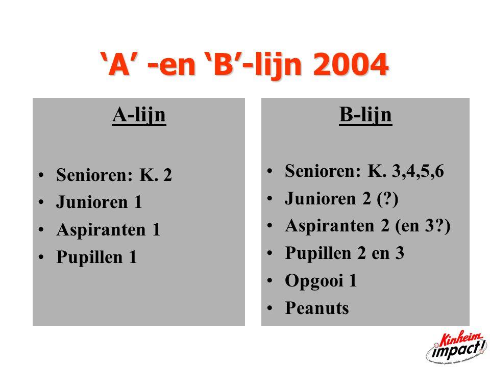'A' -en 'B'-lijn 2004 A-lijn Senioren: K. 2 Junioren 1 Aspiranten 1 Pupillen 1 B-lijn Senioren: K.
