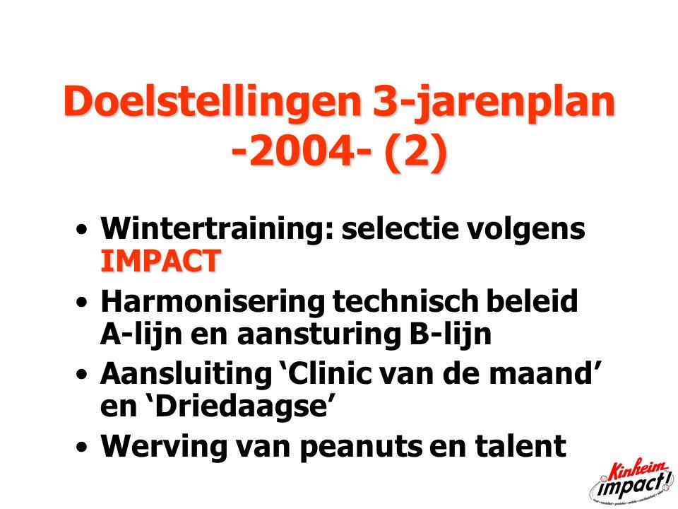 Doelstellingen 3-jarenplan -2004- (2) Doelstellingen 3-jarenplan -2004- (2) IMPACTWintertraining: selectie volgens IMPACT Harmonisering technisch beleid A-lijn en aansturing B-lijn Aansluiting 'Clinic van de maand' en 'Driedaagse' Werving van peanuts en talent