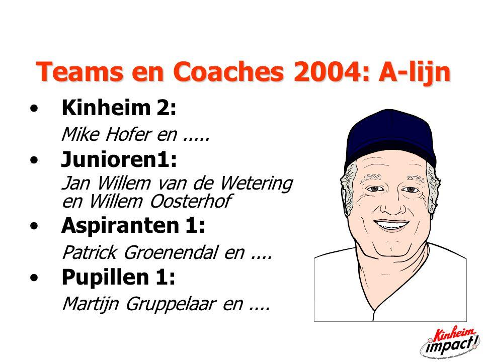 Teams en Coaches 2004: A-lijn Kinheim 2: Mike Hofer en..... Junioren1: Jan Willem van de Wetering en Willem Oosterhof Aspiranten 1: Patrick Groenendal