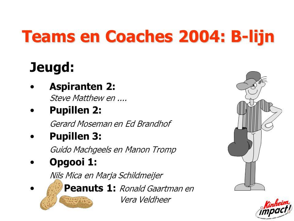 Teams en Coaches 2004: B-lijn Jeugd: Aspiranten 2: Steve Matthew en....