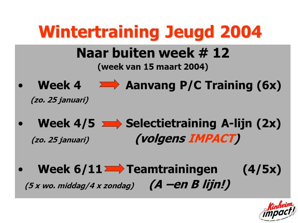 Wintertraining Jeugd 2004 Naar buiten week # 12 (week van 15 maart 2004) Week 4 Aanvang P/C Training (6x) (zo.