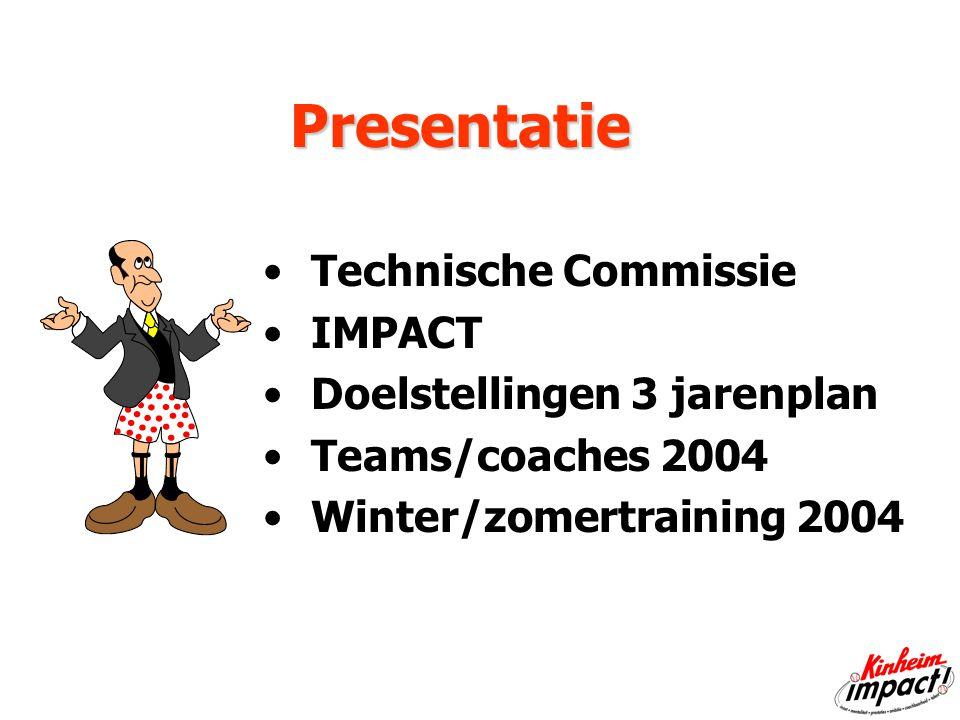 Presentatie Technische Commissie IMPACT Doelstellingen 3 jarenplan Teams/coaches 2004 Winter/zomertraining 2004