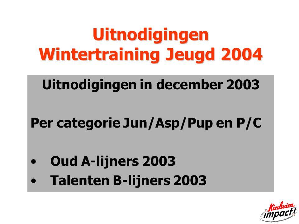 Uitnodigingen Wintertraining Jeugd 2004 Uitnodigingen in december 2003 Per categorie Jun/Asp/Pup en P/C Oud A-lijners 2003 Talenten B-lijners 2003