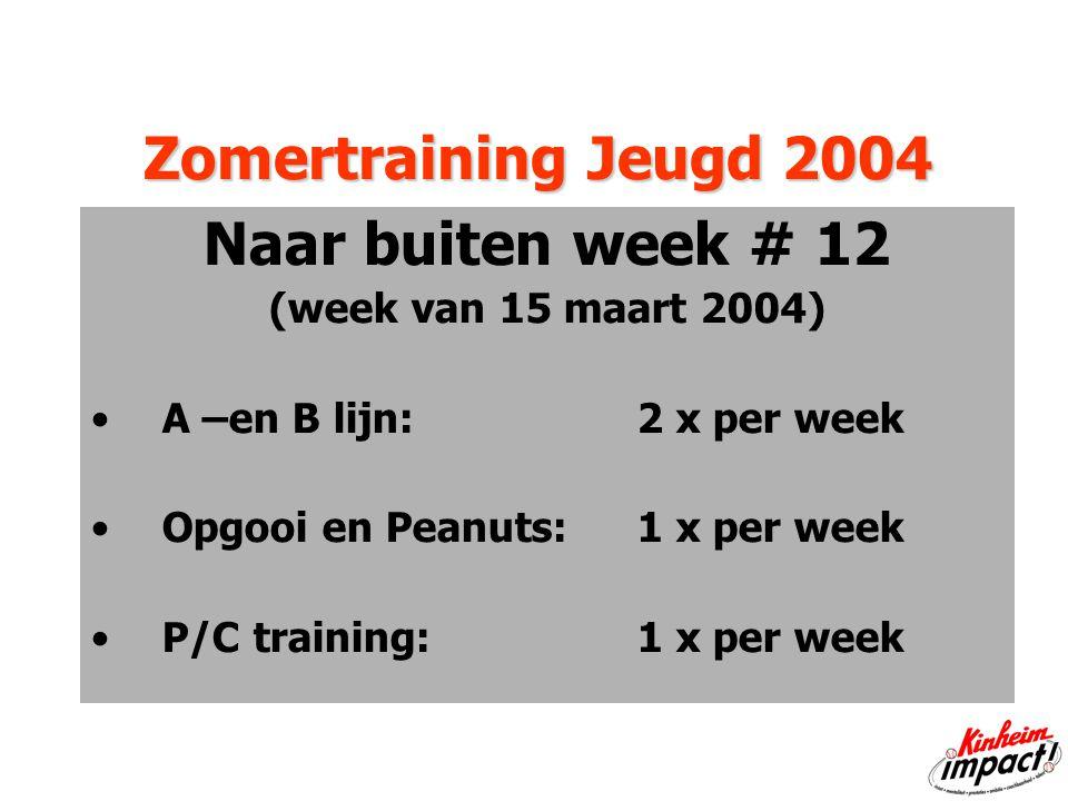 Zomertraining Jeugd 2004 Naar buiten week # 12 (week van 15 maart 2004) A –en B lijn: 2 x per week Opgooi en Peanuts: 1 x per week P/C training: 1 x per week