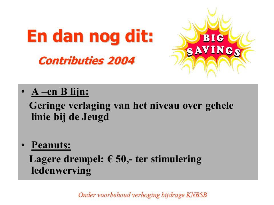 En dan nog dit: A –en B lijn: Geringe verlaging van het niveau over gehele linie bij de Jeugd Peanuts: Lagere drempel: € 50,- ter stimulering ledenwerving Contributies 2004 Onder voorbehoud verhoging bijdrage KNBSB
