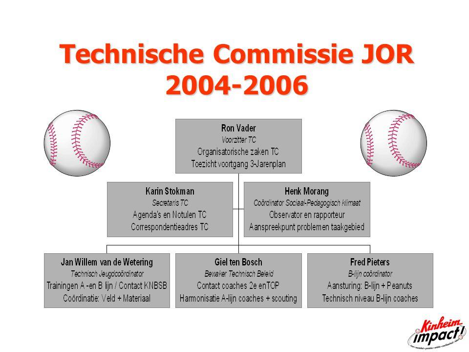 Technische Commissie JOR 2004-2006