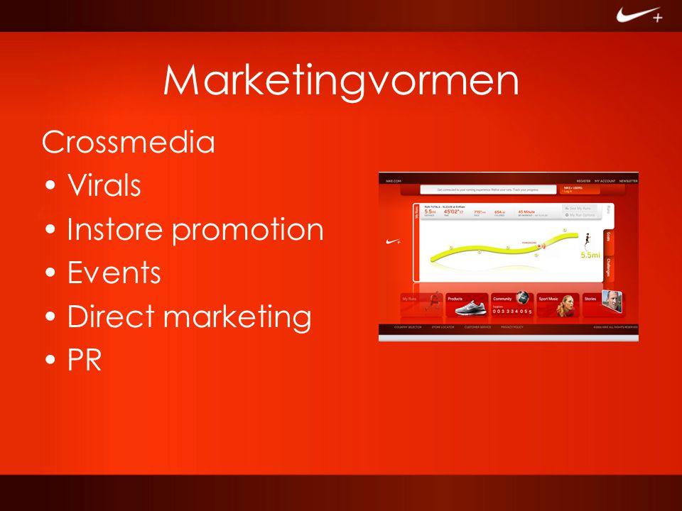 Marketingvormen Crossmedia Virals Instore promotion Events Direct marketing PR