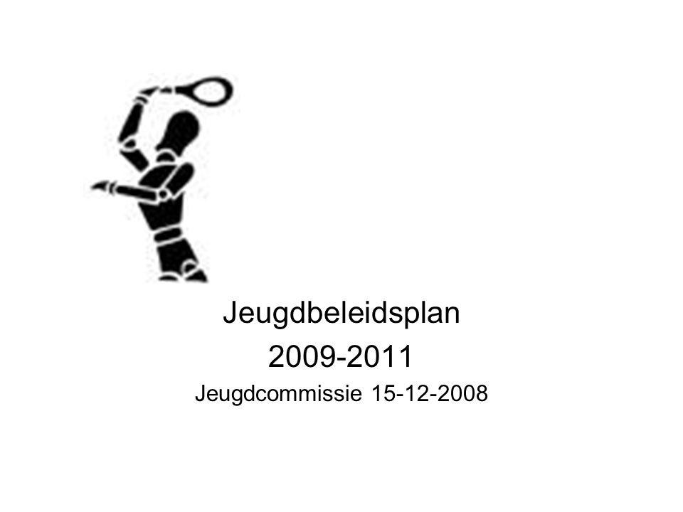 Jeugdbeleidsplan 2009-2011 Jeugdcommissie 15-12-2008