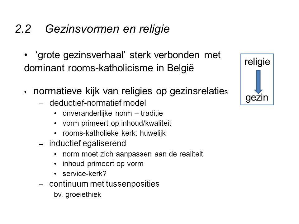 2.2Gezinsvormen en religie religie gezin 'grote gezinsverhaal' sterk verbonden met dominant rooms-katholicisme in België normatieve kijk van religies