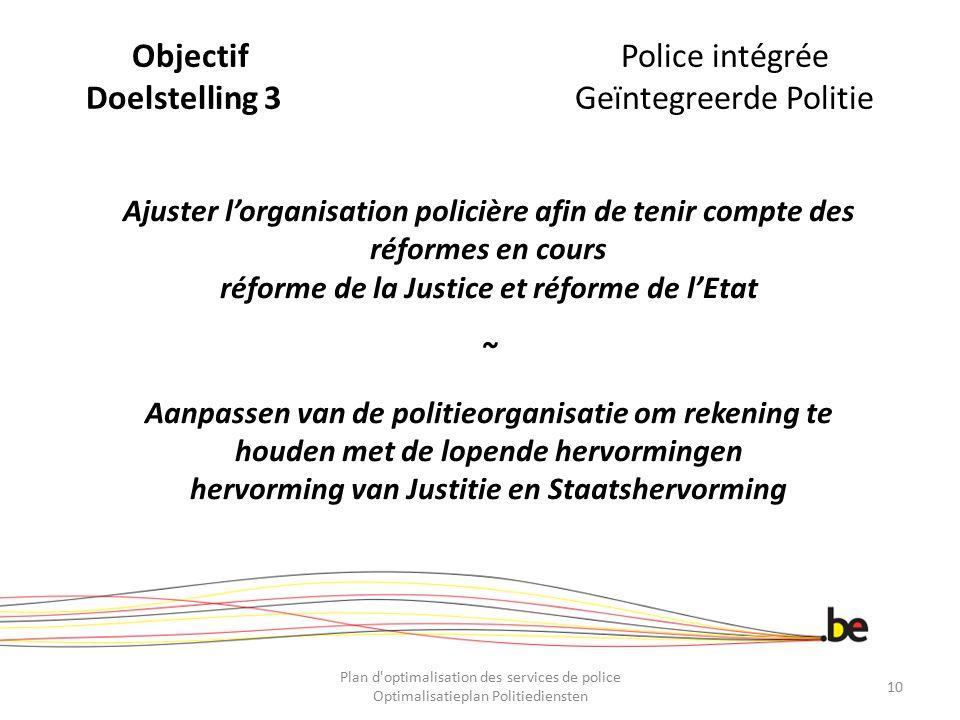 ObjectifPolice intégrée Doelstelling 3Geïntegreerde Politie Ajuster l'organisation policière afin de tenir compte des réformes en cours réforme de la