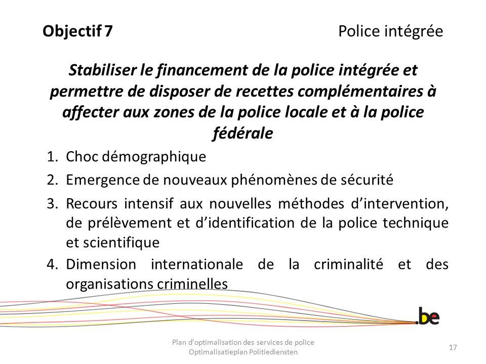 Objectif 7Police intégrée Stabiliser le financement de la police intégrée et permettre de disposer de recettes complémentaires à affecter aux zones de