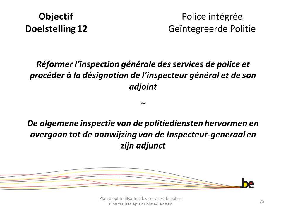 ObjectifPolice intégrée Doelstelling 12Geïntegreerde Politie Réformer l'inspection générale des services de police et procéder à la désignation de l'i