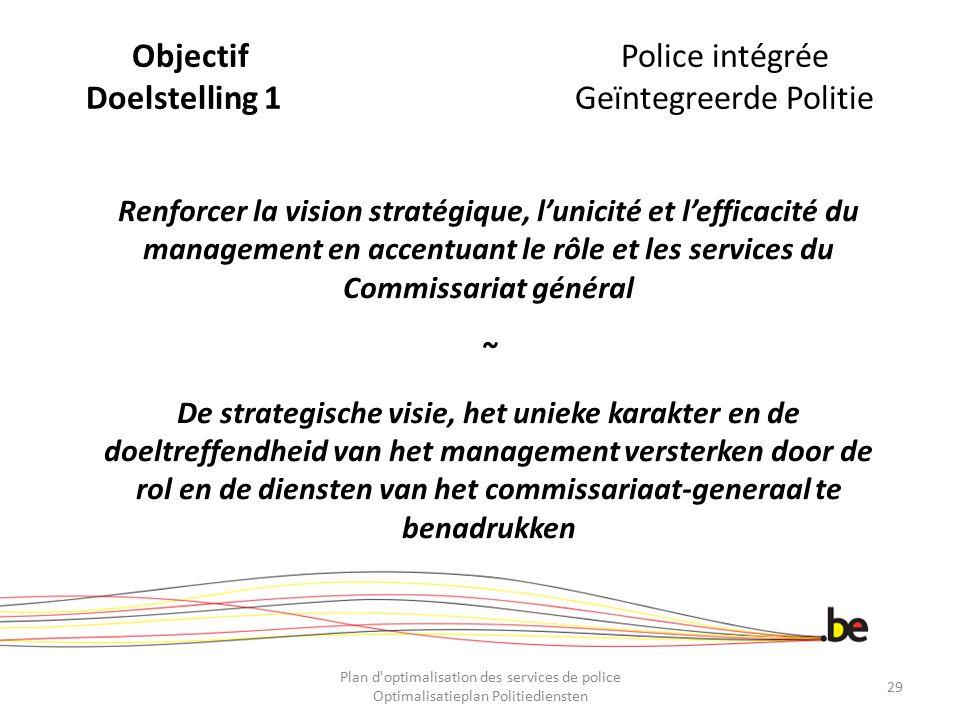 ObjectifPolice intégrée Doelstelling 1Geïntegreerde Politie Renforcer la vision stratégique, l'unicité et l'efficacité du management en accentuant le