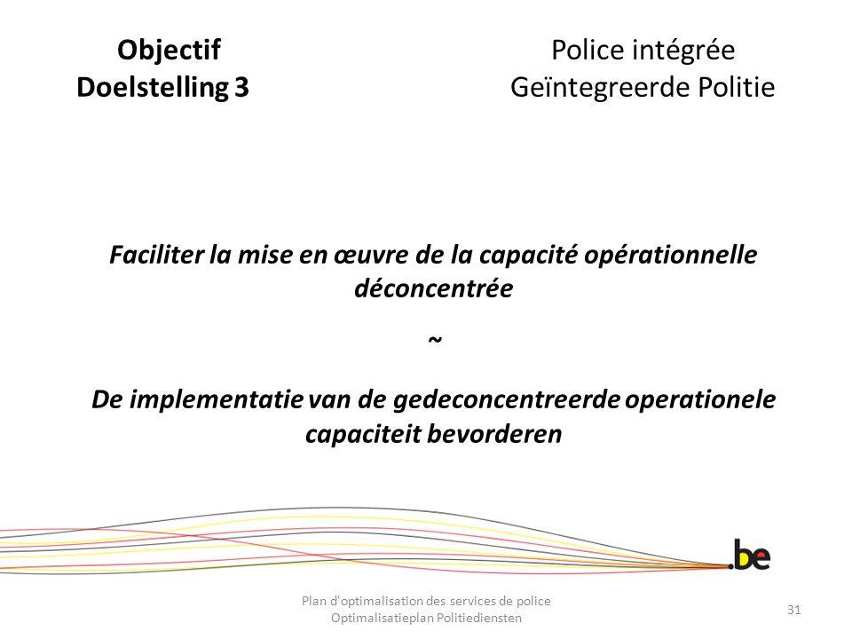 ObjectifPolice intégrée Doelstelling 3Geïntegreerde Politie Faciliter la mise en œuvre de la capacité opérationnelle déconcentrée ~ De implementatie v
