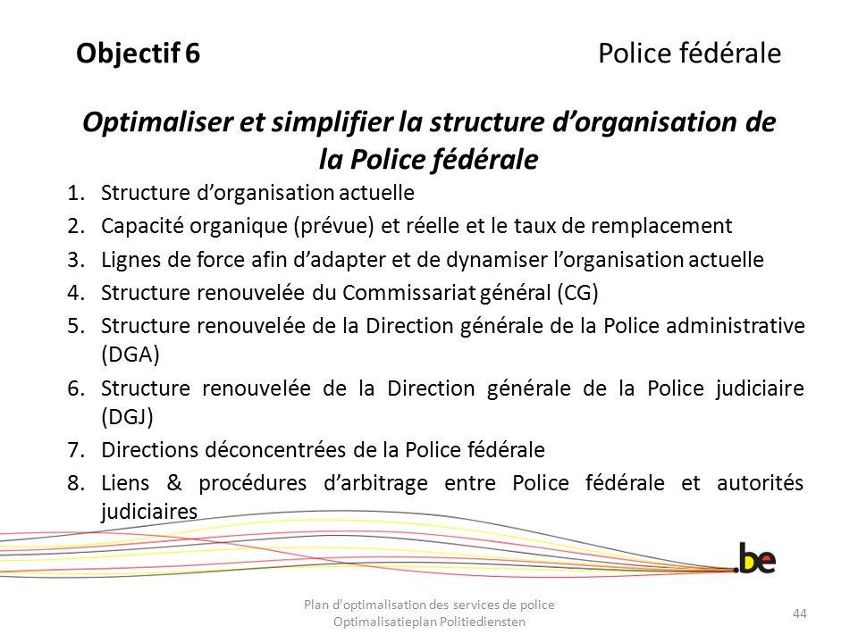 Objectif 6Police fédérale Optimaliser et simplifier la structure d'organisation de la Police fédérale 1.Structure d'organisation actuelle 2.Capacité o