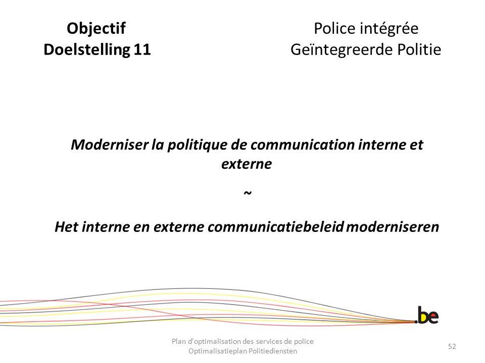 ObjectifPolice intégrée Doelstelling 11Geïntegreerde Politie Moderniser la politique de communication interne et externe ~ Het interne en externe comm