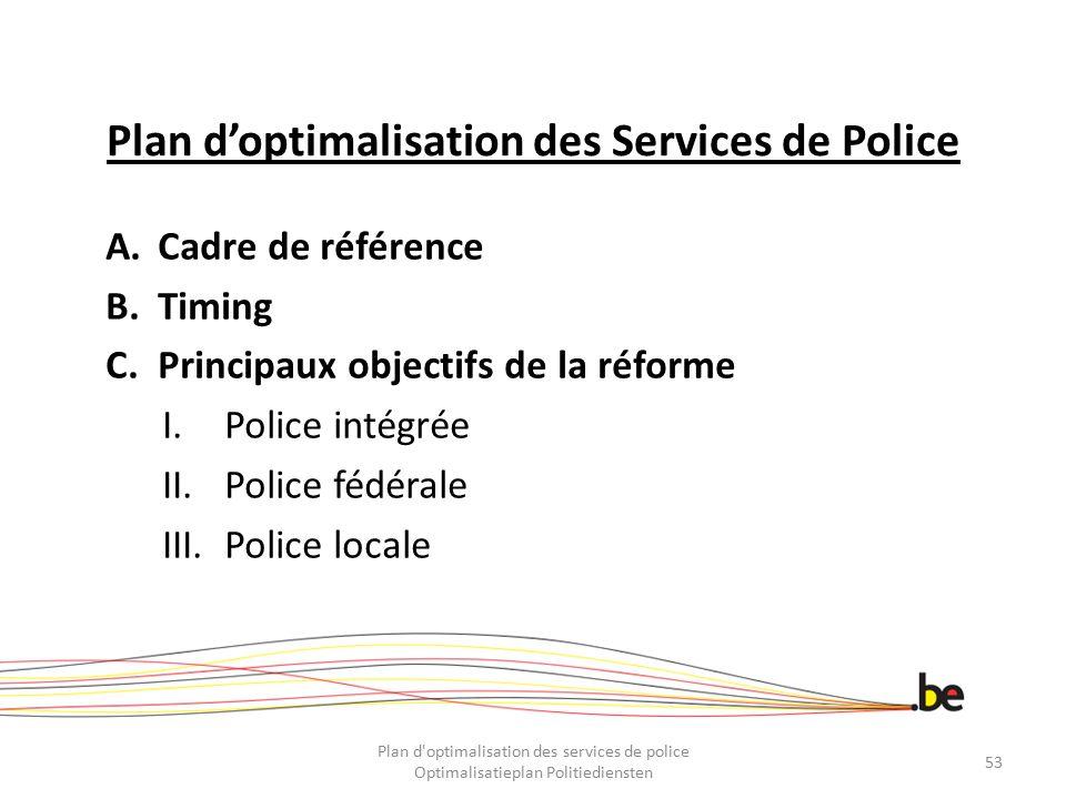 Plan d'optimalisation des Services de Police A.Cadre de référence B.Timing C.Principaux objectifs de la réforme I.Police intégrée II.Police fédérale I