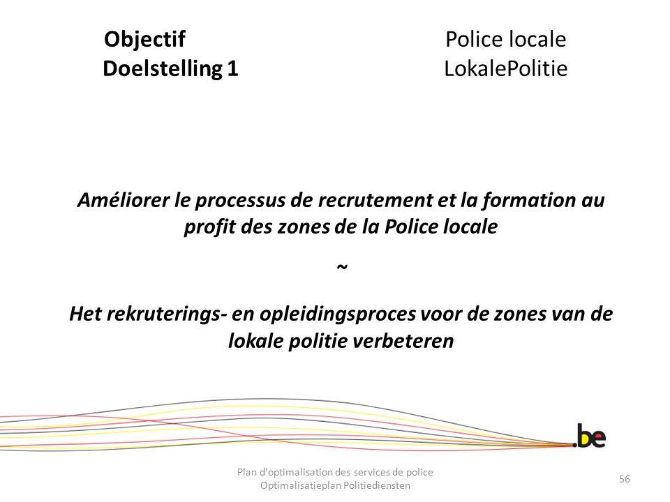 ObjectifPolice locale Doelstelling 1LokalePolitie Améliorer le processus de recrutement et la formation au profit des zones de la Police locale ~ Het