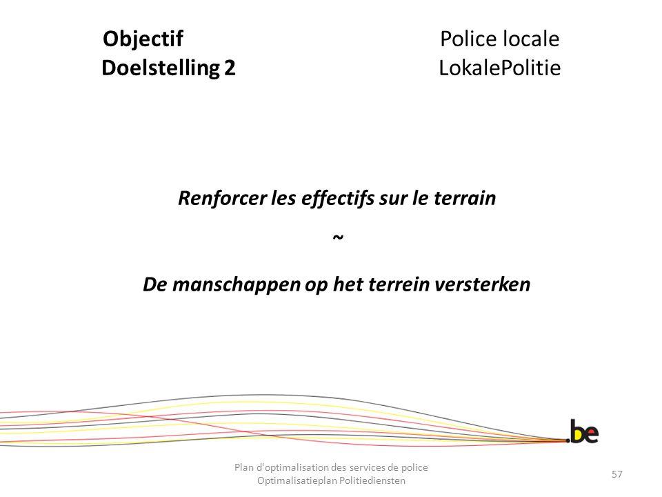 ObjectifPolice locale Doelstelling 2LokalePolitie Renforcer les effectifs sur le terrain ~ De manschappen op het terrein versterken Plan d'optimalisat