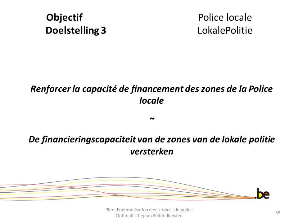ObjectifPolice locale Doelstelling 3LokalePolitie Renforcer la capacité de financement des zones de la Police locale ~ De financieringscapaciteit van