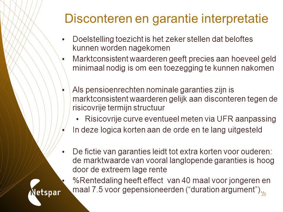 20 Disconteren en garantie interpretatie Doelstelling toezicht is het zeker stellen dat beloftes kunnen worden nagekomen Marktconsistent waarderen gee
