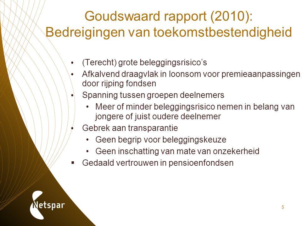 5 Goudswaard rapport (2010): Bedreigingen van toekomstbestendigheid (Terecht) grote beleggingsrisico's Afkalvend draagvlak in loonsom voor premieaanpa