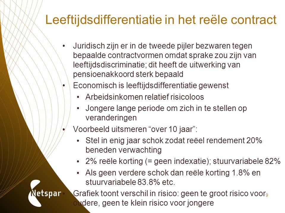 Leeftijdsdifferentiatie in het reële contract Juridisch zijn er in de tweede pijler bezwaren tegen bepaalde contractvormen omdat sprake zou zijn van l